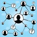 Koji cilj postavljaš kada upoznaješ ljude preko Interneta?